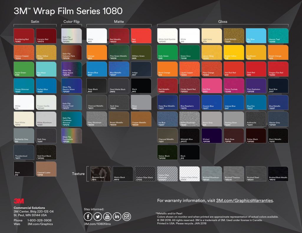 Wrap_film_series_ _chart_ _lowres